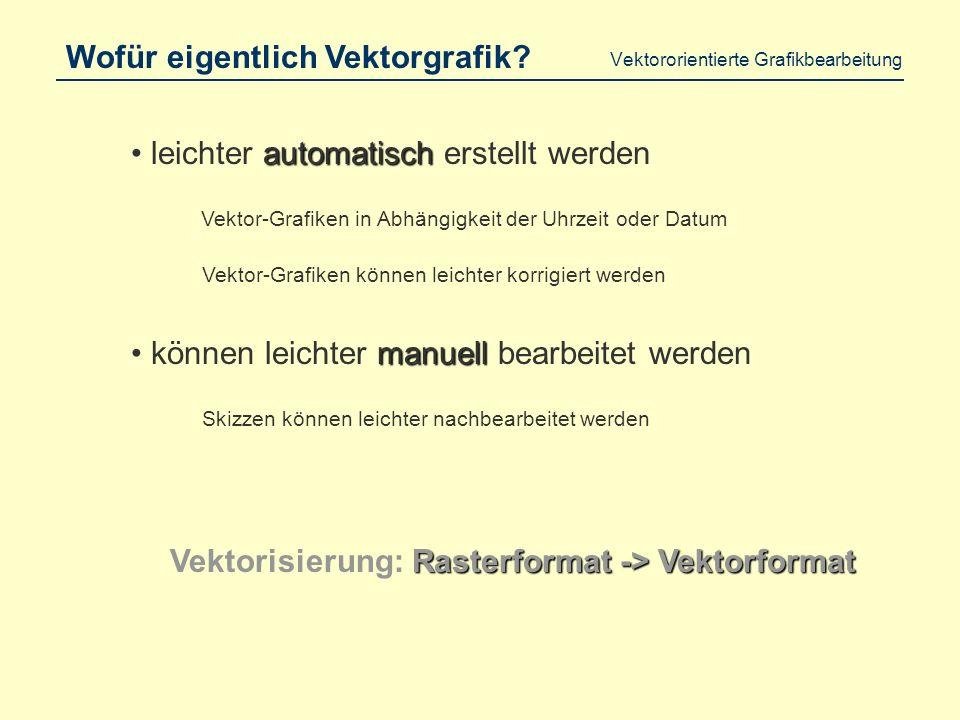 Vektororientierte Grafikbearbeitung Vektor-Abbildung (allg.) Beispiele: Translation Drehung Spiegelung Streckungsabbildung