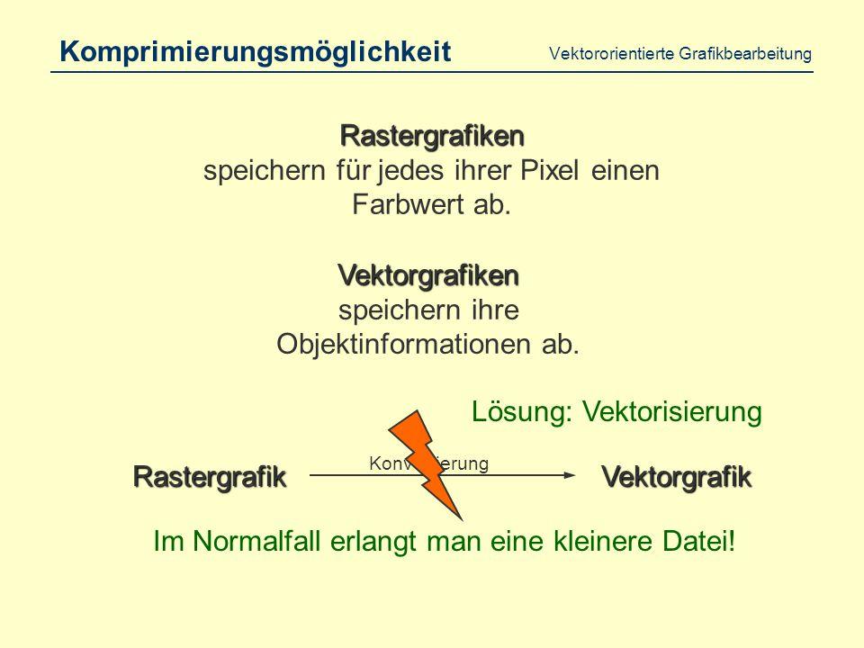Vektororientierte Grafikbearbeitung Pseudo-Code