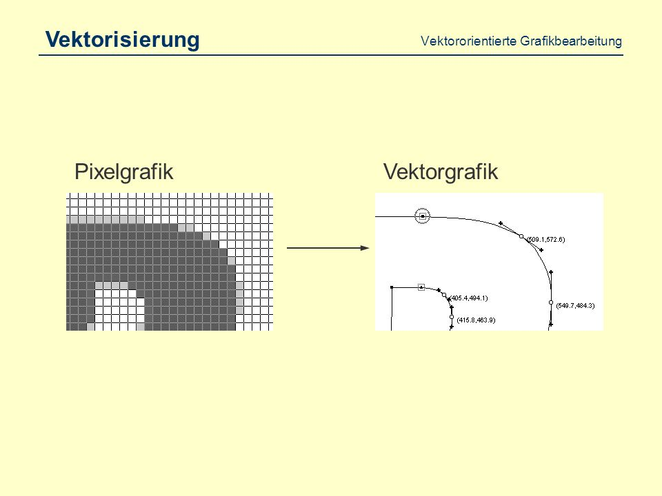 Vektororientierte Grafikbearbeitung Komprimierungsmöglichkeit Rastergrafiken speichern für jedes ihrer Pixel einen Farbwert ab.