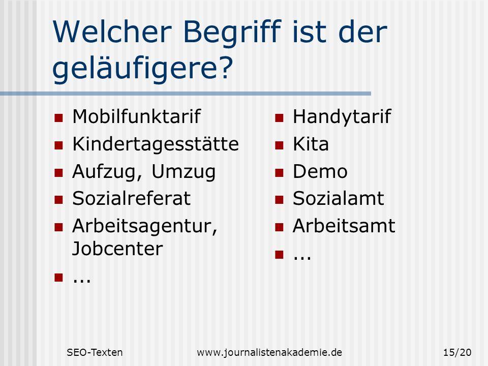 SEO-Textenwww.journalistenakademie.de15/20 Welcher Begriff ist der geläufigere.