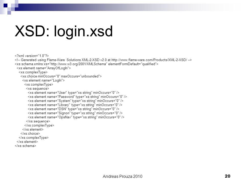 Andreas Prouza 201020 XSD: login.xsd