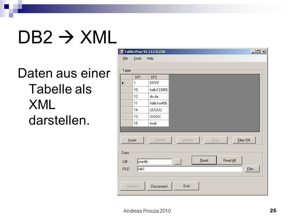 Andreas Prouza 201025 DB2 XML Daten aus einer Tabelle als XML darstellen.
