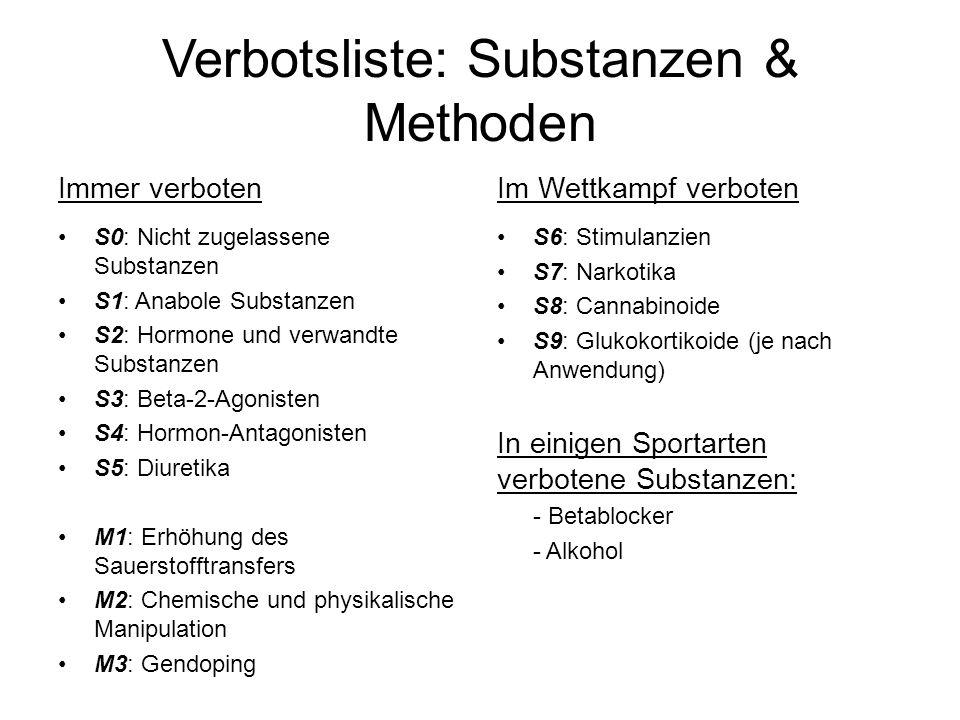 Verbotsliste: Substanzen & Methoden Immer verboten S0: Nicht zugelassene Substanzen S1: Anabole Substanzen S2: Hormone und verwandte Substanzen S3: Be