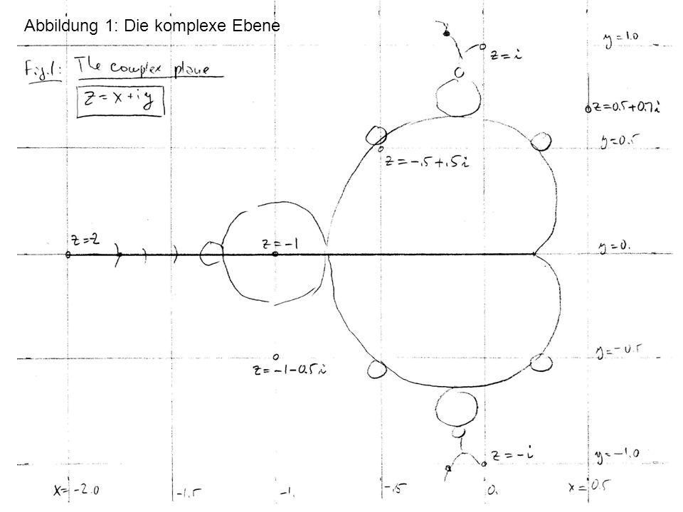 Abbildung 1: Die komplexe Ebene