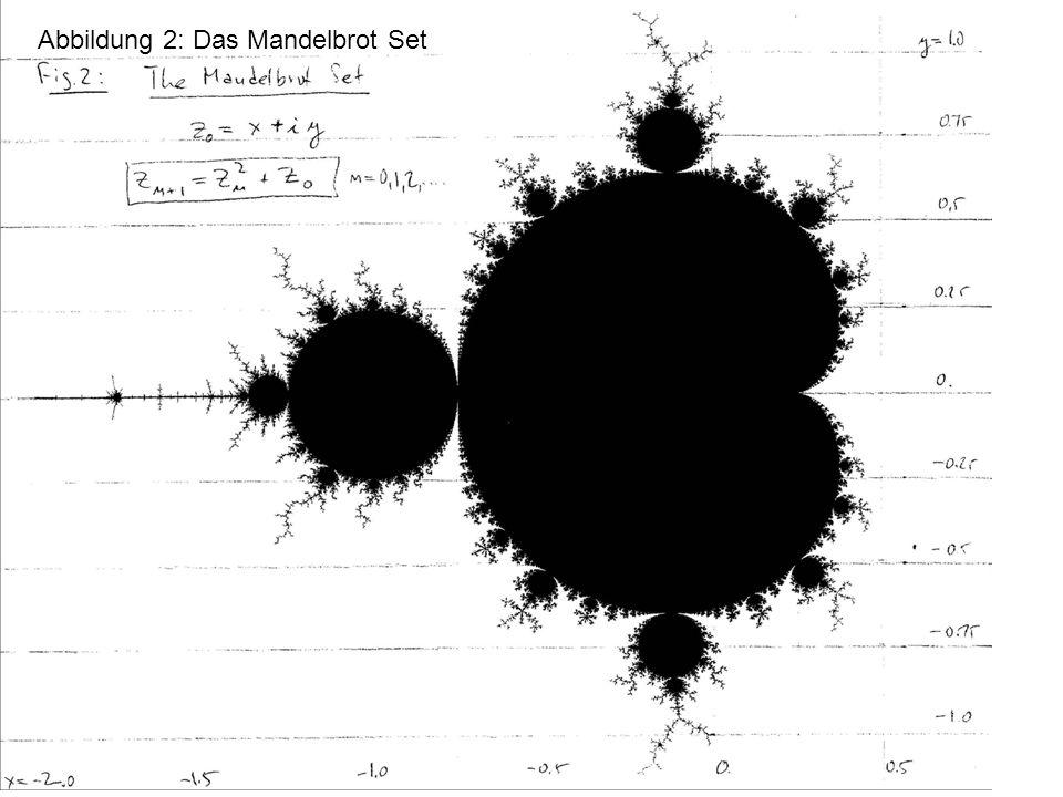 Abbildung 2: Das Mandelbrot Set