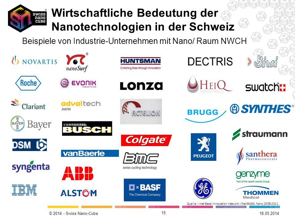 © 2014 - Swiss Nano-Cube 15 Beispiele von Industrie-Unternehmen mit Nano/ Raum NWCH 18.05.2014 Wirtschaftliche Bedeutung der Nanotechnologien in der S