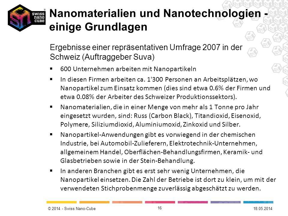 © 2014 - Swiss Nano-Cube 16 18.05.2014 Nanomaterialien und Nanotechnologien - einige Grundlagen Ergebnisse einer repräsentativen Umfrage 2007 in der S