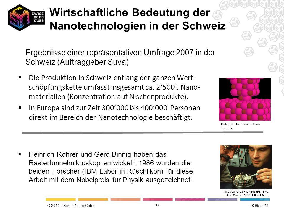 © 2014 - Swiss Nano-Cube 17 Ergebnisse einer repräsentativen Umfrage 2007 in der Schweiz (Auftraggeber Suva) 18.05.2014 Wirtschaftliche Bedeutung der