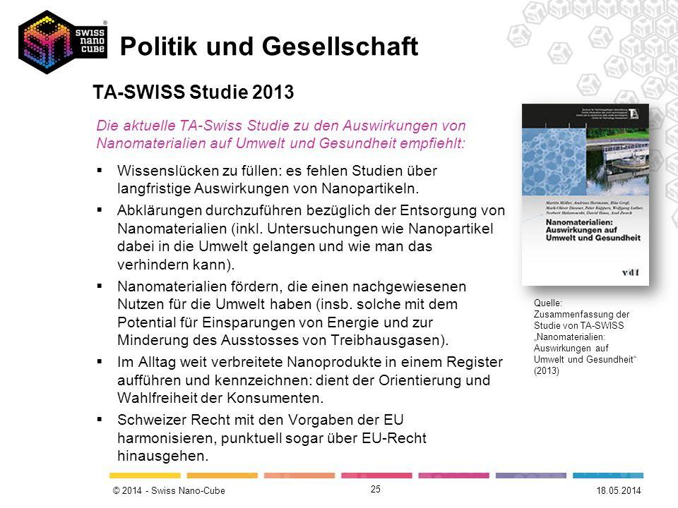 © 2014 - Swiss Nano-Cube 25 TA-SWISS Studie 2013 Die aktuelle TA-Swiss Studie zu den Auswirkungen von Nanomaterialien auf Umwelt und Gesundheit empfie