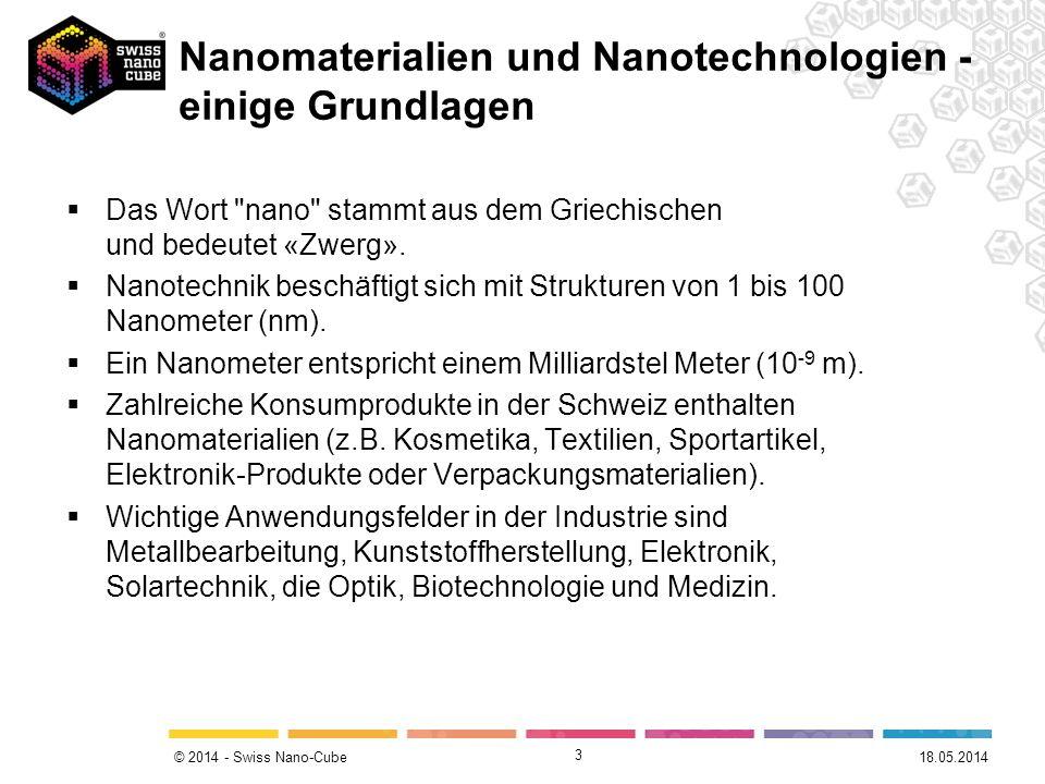 © 2014 - Swiss Nano-Cube 3 18.05.2014 Das Wort