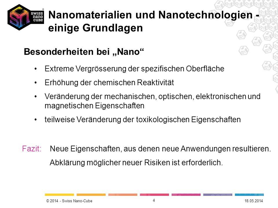 © 2014 - Swiss Nano-Cube 4 Besonderheiten bei Nano Extreme Vergrösserung der spezifischen Oberfläche Erhöhung der chemischen Reaktivität Veränderung d