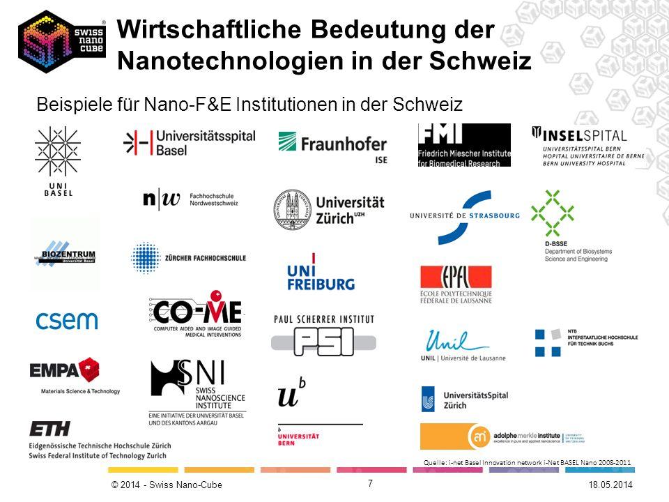 © 2014 - Swiss Nano-Cube 7 Beispiele für Nano-F&E Institutionen in der Schweiz 18.05.2014 Wirtschaftliche Bedeutung der Nanotechnologien in der Schwei