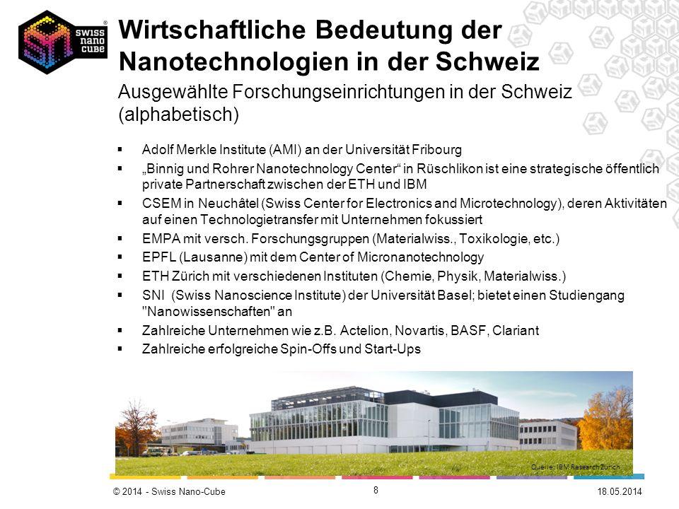 © 2014 - Swiss Nano-Cube 8 Ausgewählte Forschungseinrichtungen in der Schweiz (alphabetisch) Adolf Merkle Institute (AMI) an der Universität Fribourg