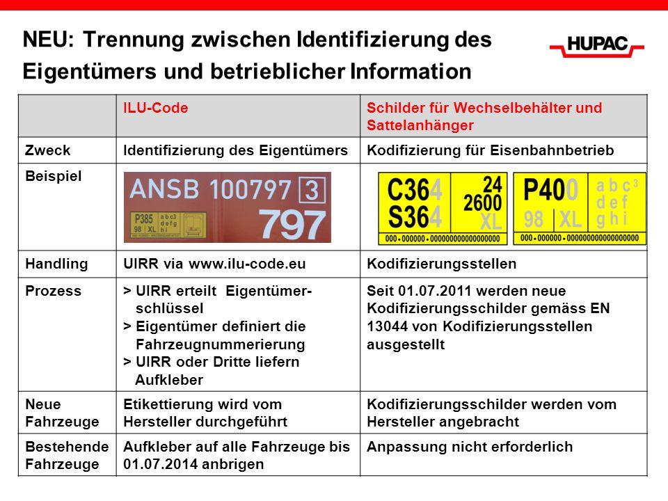 Vorteile der Eigentümeridentifizierungfor ILU-Code kompatibel mit BIC-Code Trans- porteur KV- OP EVU Kun- den Einfaches Tracking & Tracing der Ladeeinheiten Die Transportunternehmen nummerieren die Ladeeinheiten gemäss ihren internen Kriterien (6 Ziffern des ILU-Code) Die Prüfziffer erkennt 95% der Tippfehler Keine zeitintensive Suche nach verlorenen Ladeeinheiten Geeignet für OCR (Optical Character Recognition) Kodifizierung durch Hersteller; einfacher Zugang zum KV Alle Ladeeinheiten für den KV geeignet Keine neuen Kodifizierungsschilder bei Eigentümerwechsel Höherer Sicherheitsstandard ILU-Code: Vorteile für die gesamte Transportkette >> Alle Vorteile des BIC-Systems im Maritimverkehr – jetzt auch für den kontinentalen Verkehr