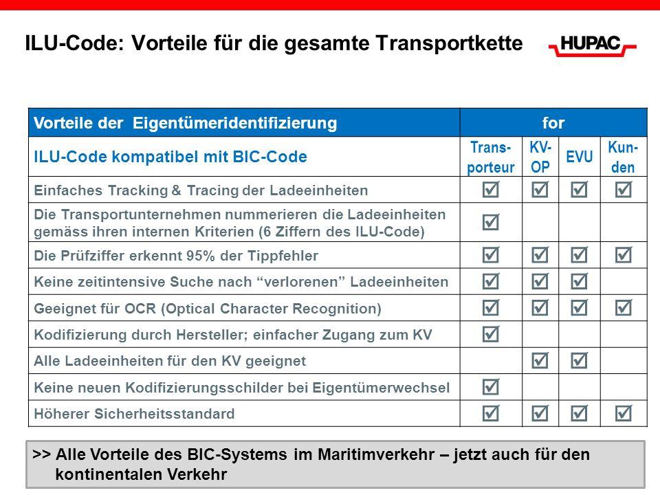 Vorteile der Eigentümeridentifizierungfor ILU-Code kompatibel mit BIC-Code Trans- porteur KV- OP EVU Kun- den Einfaches Tracking & Tracing der Ladeein