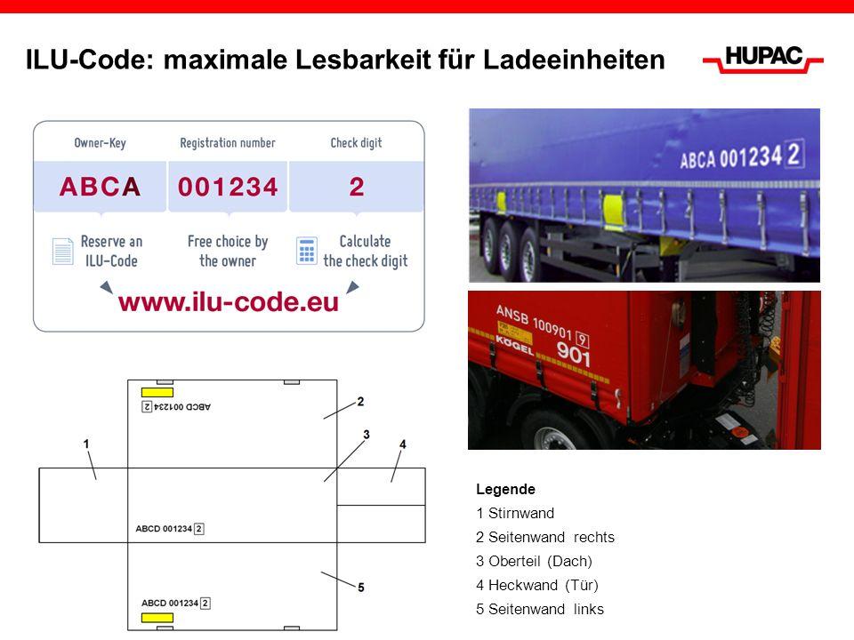 ILU-Code: maximale Lesbarkeit für Ladeeinheiten 4 Legende 1 Stirnwand 2 Seitenwand rechts 3 Oberteil (Dach) 4 Heckwand (Tür) 5 Seitenwand links