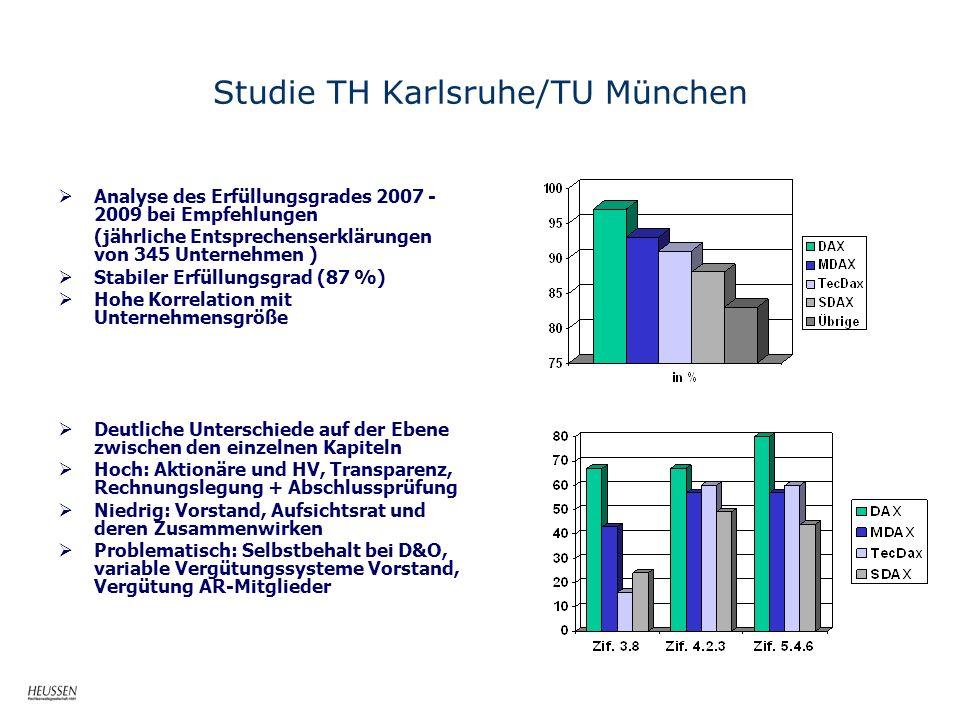Studie TH Karlsruhe/TU München Analyse des Erfüllungsgrades 2007 - 2009 bei Empfehlungen (jährliche Entsprechenserklärungen von 345 Unternehmen ) Stab
