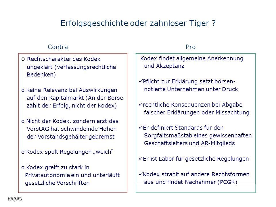 Erfolgsgeschichte oder zahnloser Tiger ? Contra Pro o Rechtscharakter des Kodex ungeklärt (verfassungsrechtliche Bedenken) o Keine Relevanz bei Auswir