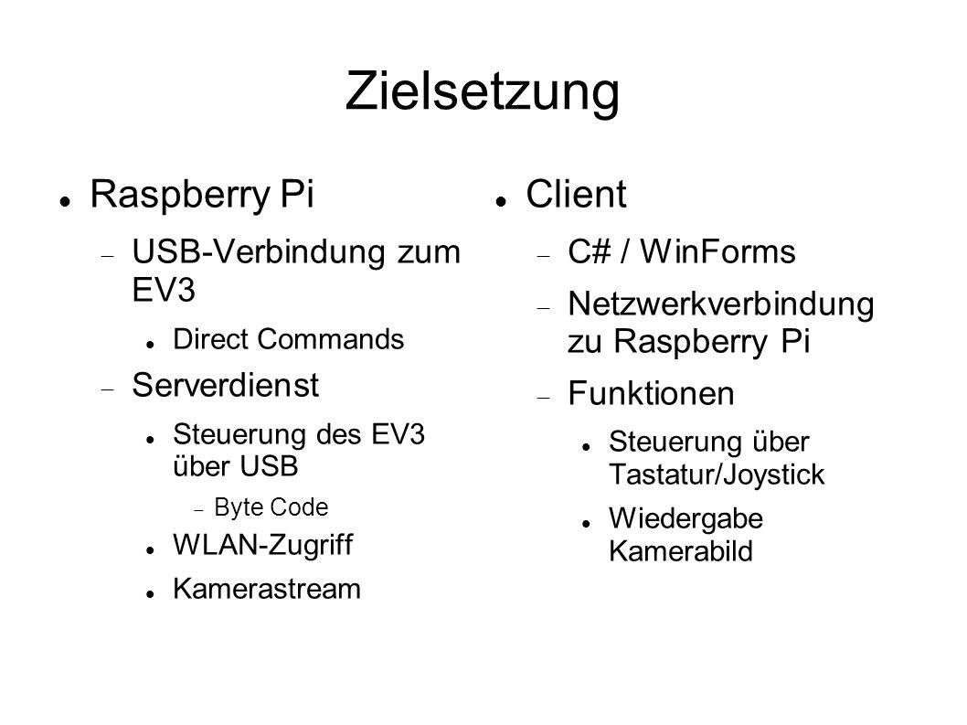 Zielsetzung Raspberry Pi USB-Verbindung zum EV3 Direct Commands Serverdienst Steuerung des EV3 über USB Byte Code WLAN-Zugriff Kamerastream Client C#