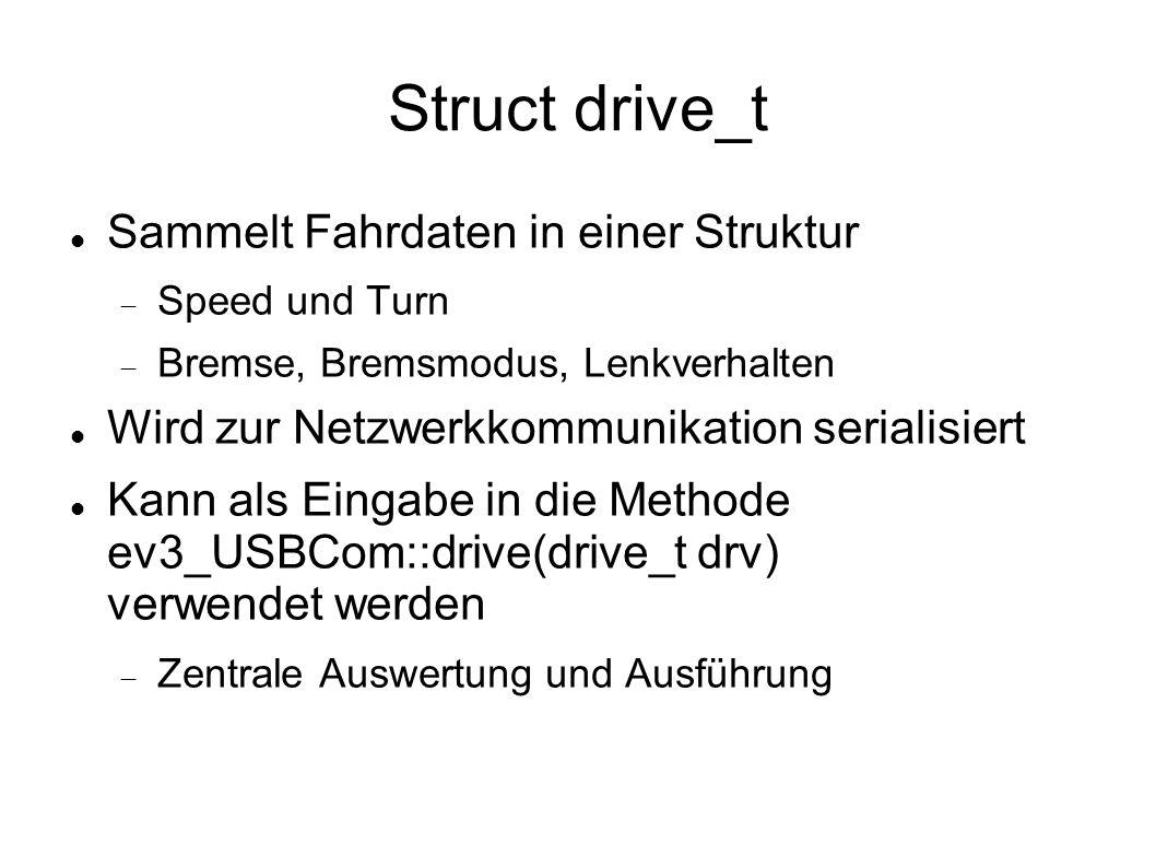 Struct drive_t Sammelt Fahrdaten in einer Struktur Speed und Turn Bremse, Bremsmodus, Lenkverhalten Wird zur Netzwerkkommunikation serialisiert Kann a
