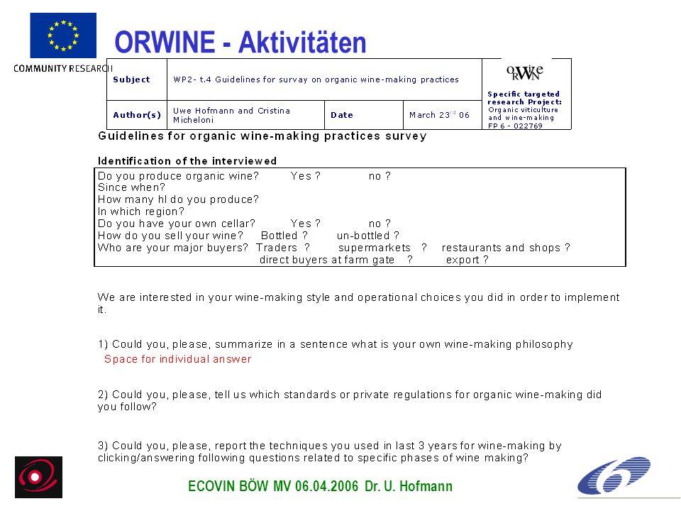 ORWINE - Aktivitäten ECOVIN BÖW MV 06.04.2006 Dr. U. Hofmann