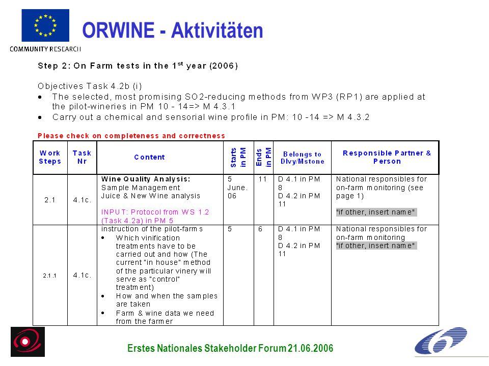 ORWINE - Aktivitäten Erstes Nationales Stakeholder Forum 21.06.2006
