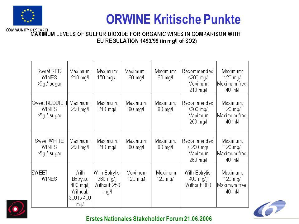 ORWINE Kritische Punkte Erstes Nationales Stakeholder Forum 21.06.2006