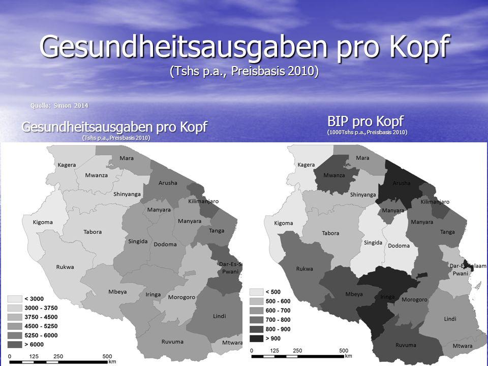 Gesundheitsausgaben pro Kopf (Tshs p.a., Preisbasis 2010) Quelle: Simon 2014 Gesundheitsausgaben pro Kopf (Tshs p.a., Preisbasis 2010) BIP pro Kopf (1