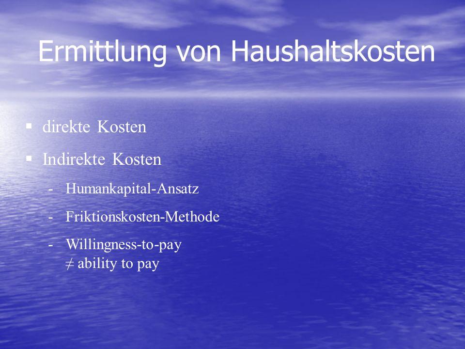 direkte Kosten Indirekte Kosten - Humankapital-Ansatz - Friktionskosten-Methode - Willingness-to-pay ability to pay Ermittlung von Haushaltskosten