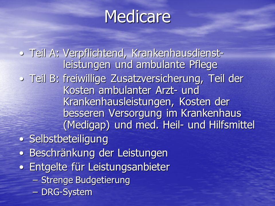 Teil A: Verpflichtend, Krankenhausdienst- leistungen und ambulante PflegeTeil A: Verpflichtend, Krankenhausdienst- leistungen und ambulante Pflege Tei
