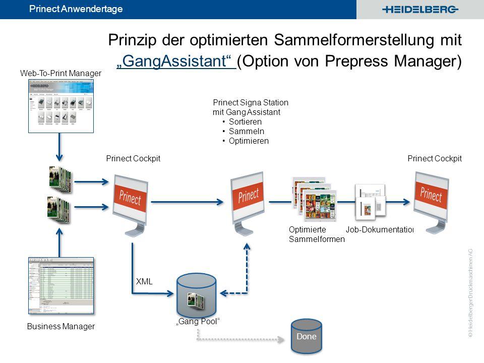 © Heidelberger Druckmaschinen AG Prinect Anwendertage Prinect Signa Station mit Gang Assistant Sortieren Sammeln Optimieren Prinect Cockpit Gang Pool