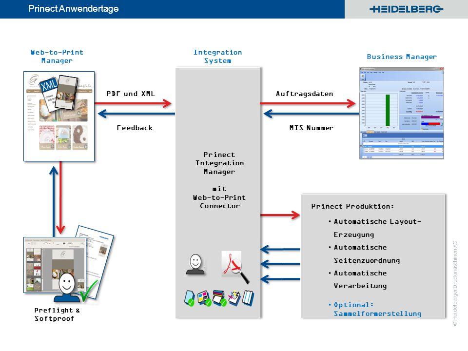 © Heidelberger Druckmaschinen AG Prinect Anwendertage MIS NummerFeedback PDF und XML Prinect Integration Manager Mit Web-to-Print-Connector Prinect In