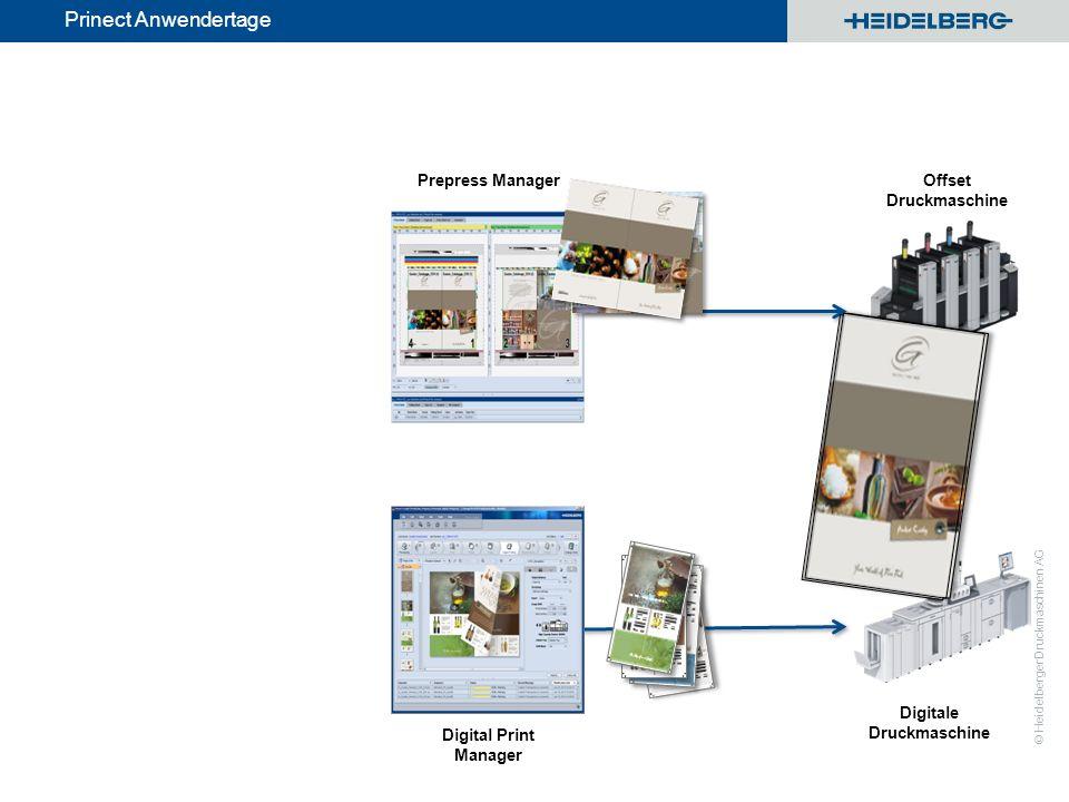© Heidelberger Druckmaschinen AG Prinect Anwendertage Prepress Manager Smart Automation Product Code Smart Templates Die passenden Sequenzen werden anhand der Parameter (z.B.