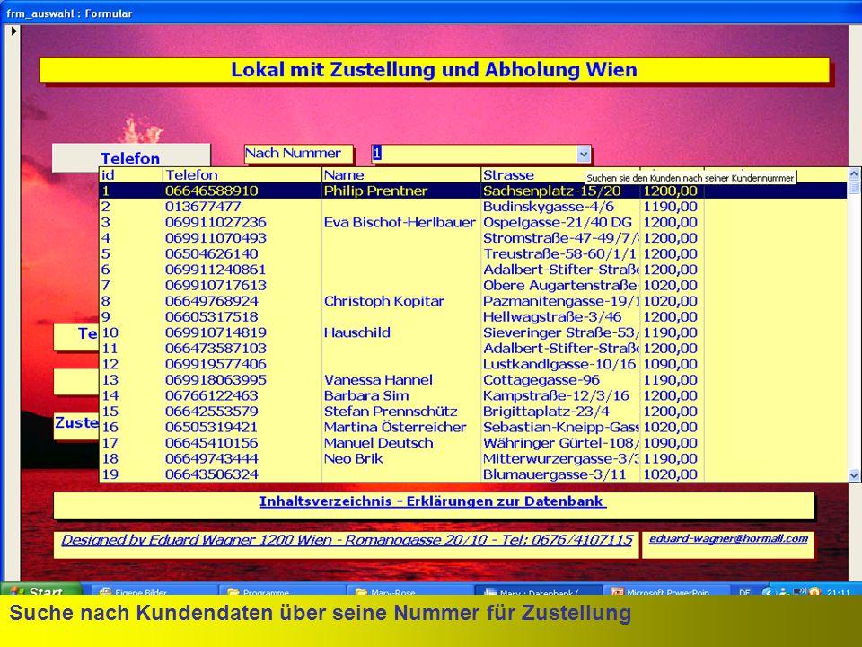 Inhaltsverzeichnis Datenbank – jede einzelne Seite beschrieben