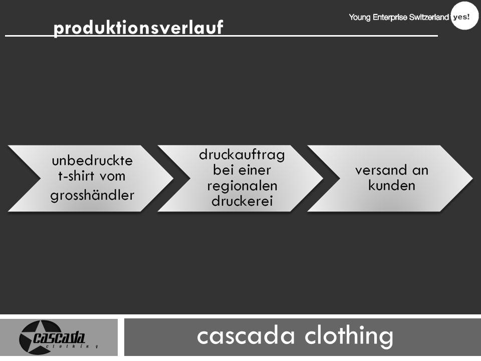 cascada clothing produktionsverlauf