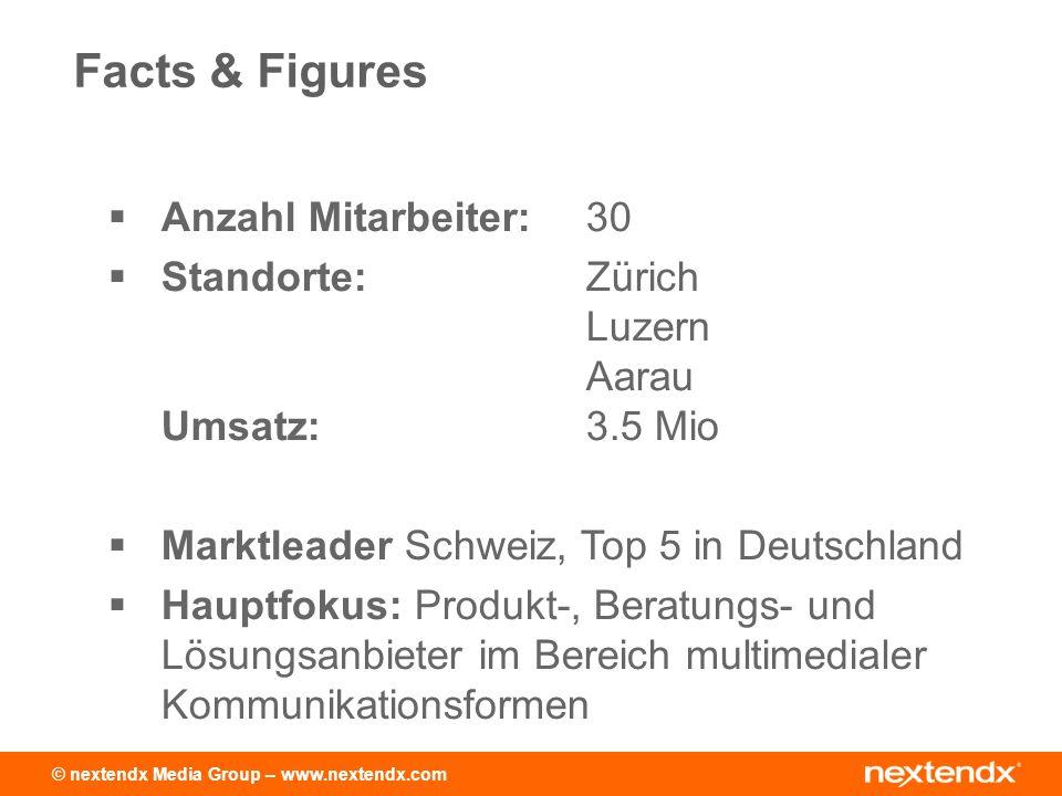 © nextendx Media Group – www.nextendx.com Anzahl Mitarbeiter: 30 Standorte: Zürich Luzern Aarau Umsatz: 3.5 Mio Marktleader Schweiz, Top 5 in Deutschland Hauptfokus: Produkt-, Beratungs- und Lösungsanbieter im Bereich multimedialer Kommunikationsformen Facts & Figures