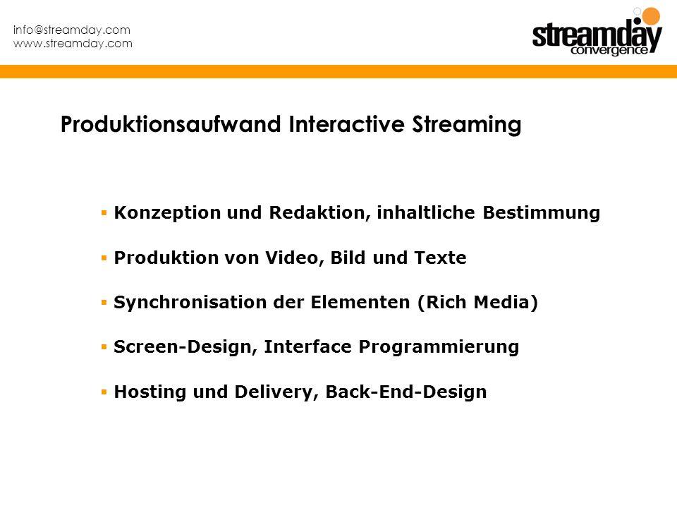 Konzeption und Redaktion, inhaltliche Bestimmung Produktion von Video, Bild und Texte Synchronisation der Elementen (Rich Media) Screen-Design, Interf
