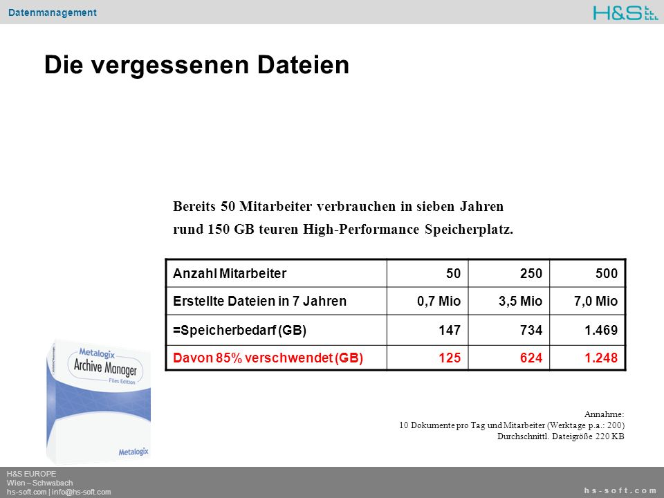 hs-soft.com H&S EUROPE Wien – Schwabach hs-soft.com | info@hs-soft.com Datenmanagement hs-soft.com H&S EUROPE Wien – Schwabach hs-soft.com | info@hs-s