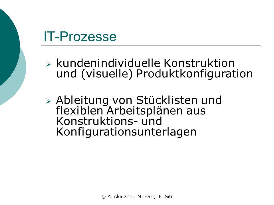 IT-Prozesse kundenindividuelle Konstruktion und (visuelle) Produktkonfiguration Ableitung von Stücklisten und flexiblen Arbeitsplänen aus Konstruktions- und Konfigurationsunterlagen © A.