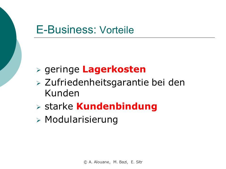 E-Business: Vorteile geringe Lagerkosten Zufriedenheitsgarantie bei den Kunden starke Kundenbindung Modularisierung © A.