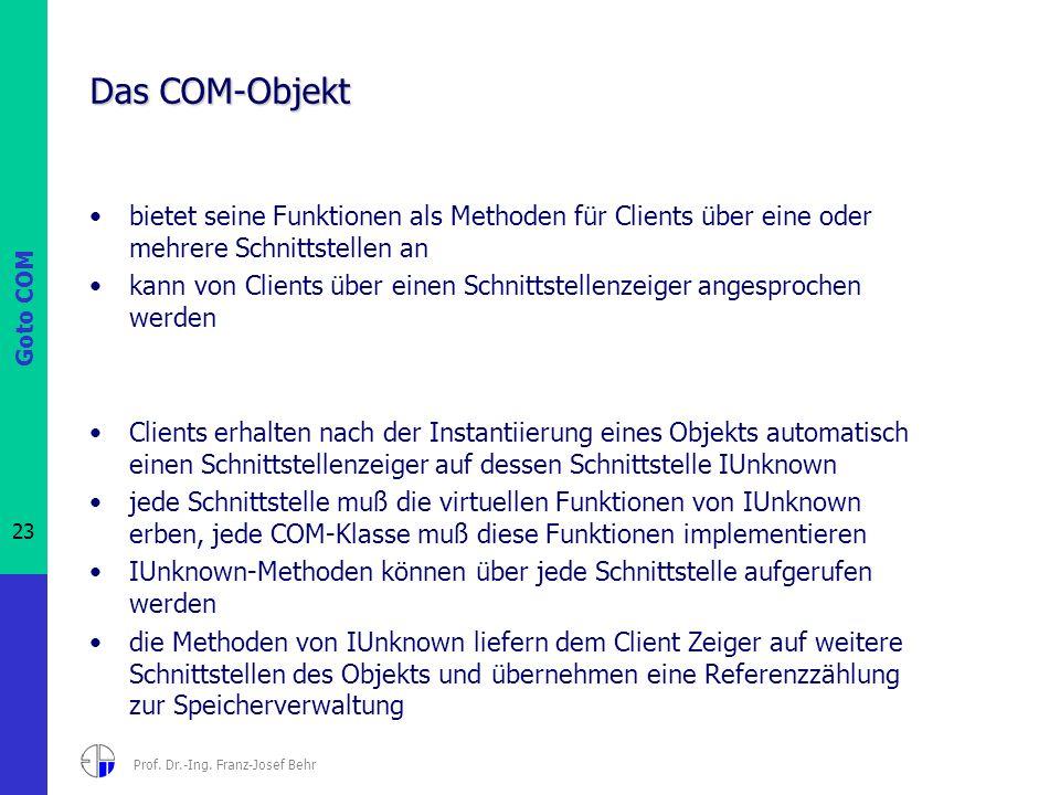 Goto COM 23 Prof. Dr.-Ing. Franz-Josef Behr Das COM-Objekt bietet seine Funktionen als Methoden für Clients über eine oder mehrere Schnittstellen an k