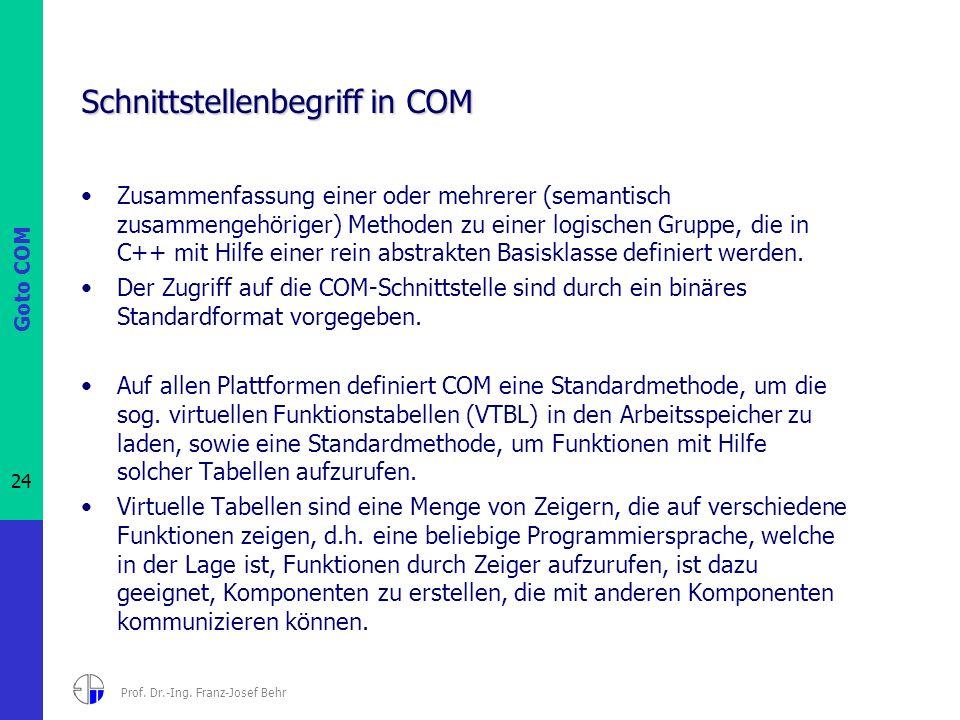Goto COM 24 Prof. Dr.-Ing. Franz-Josef Behr Schnittstellenbegriff in COM Zusammenfassung einer oder mehrerer (semantisch zusammengehöriger) Methoden z