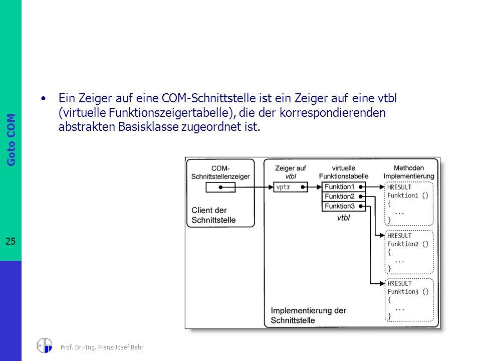 Goto COM 25 Prof. Dr.-Ing. Franz-Josef Behr Ein Zeiger auf eine COM-Schnittstelle ist ein Zeiger auf eine vtbl (virtuelle Funktionszeigertabelle), die