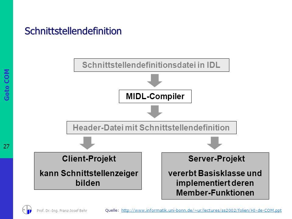 Goto COM 27 Prof. Dr.-Ing. Franz-Josef Behr Schnittstellendefinition Schnittstellendefinitionsdatei in IDL MIDL-Compiler Header-Datei mit Schnittstell