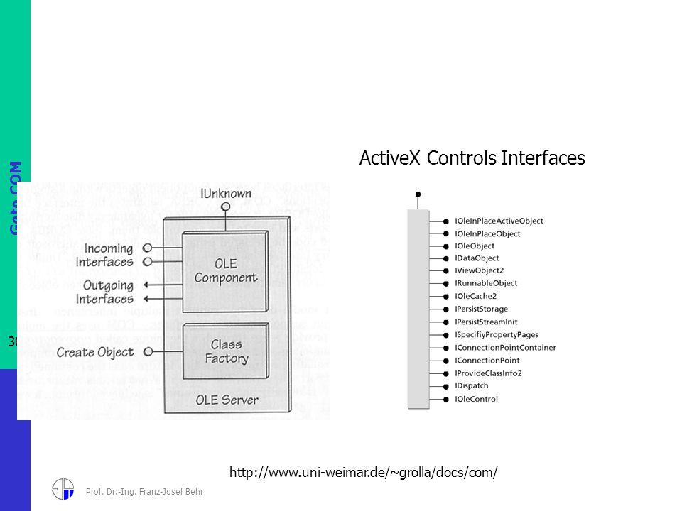Goto COM 30 Prof. Dr.-Ing. Franz-Josef Behr http://www.uni-weimar.de/~grolla/docs/com/ ActiveX Controls Interfaces