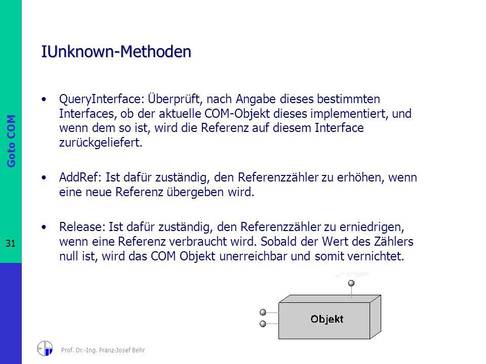 Goto COM 31 Prof. Dr.-Ing. Franz-Josef Behr IUnknown-Methoden QueryInterface: Überprüft, nach Angabe dieses bestimmten Interfaces, ob der aktuelle COM