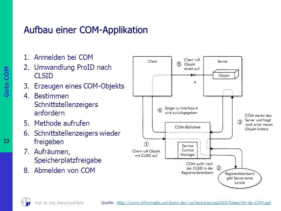 Goto COM 33 Prof. Dr.-Ing. Franz-Josef Behr Aufbau einer COM-Applikation 1.Anmelden bei COM 2.Umwandlung ProID nach CLSID 3.Erzeugen eines COM-Objekts