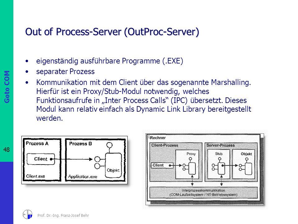 Goto COM 48 Prof. Dr.-Ing. Franz-Josef Behr Out of Process-Server (OutProc-Server) eigenständig ausführbare Programme (.EXE) separater Prozess Kommuni