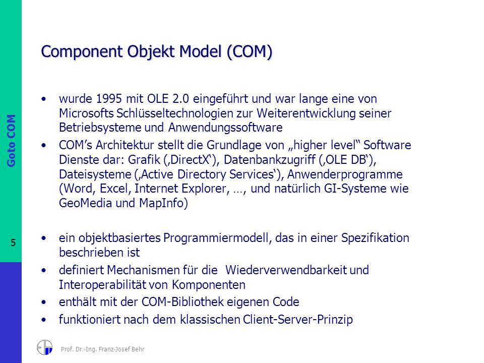 Goto COM 5 Prof. Dr.-Ing. Franz-Josef Behr Component Objekt Model (COM) wurde 1995 mit OLE 2.0 eingeführt und war lange eine von Microsofts Schlüsselt