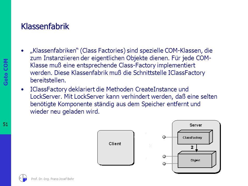 Goto COM 51 Prof. Dr.-Ing. Franz-Josef Behr Klassenfabrik Klassenfabriken (Class Factories) sind spezielle COM-Klassen, die zum Instanziieren der eige